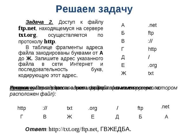 Решение. Первая часть адреса файла - название протокола: http :// Г В txt .or...