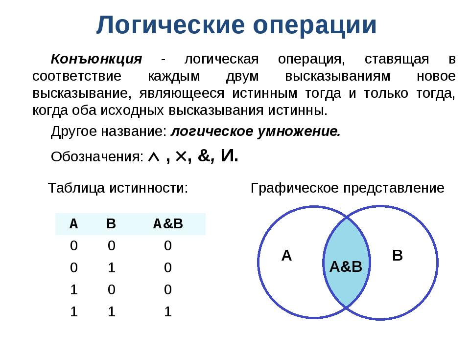 Конъюнкция - логическая операция, ставящая в соответствие каждым двум высказы...