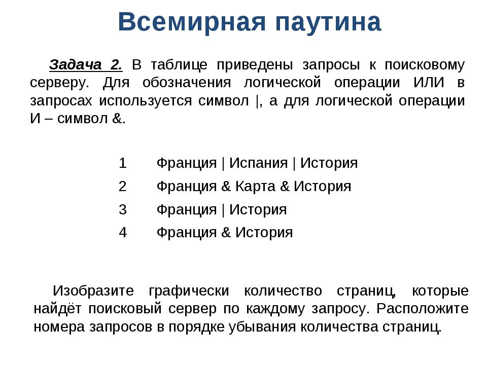 Всемирная паутина Задача 2. В таблице приведены запросы к поисковому серверу....