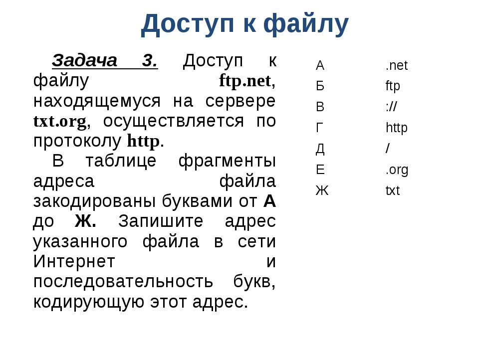 Доступ к файлу Задача 3. Доступ к файлу ftp.net, находящемуся на сервере txt....