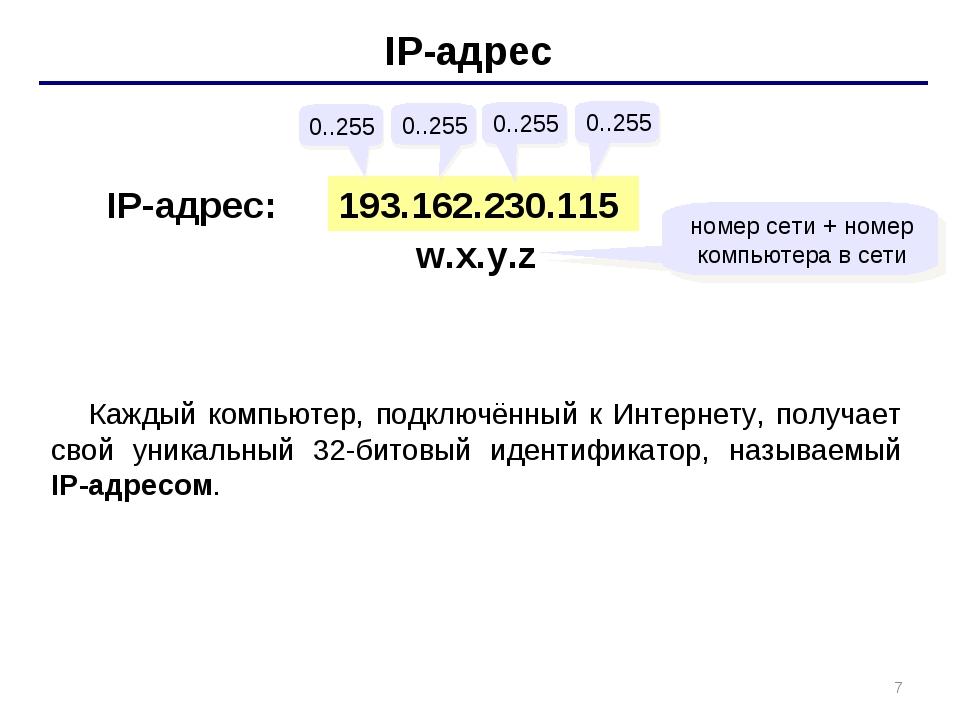 * IP-адрес 193.162.230.115 0..255 0..255 0..255 0..255 IP-адрес: w.x.y.z номе...