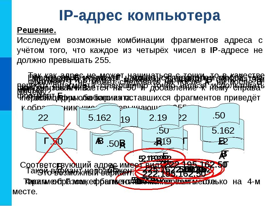 IP-адрес компьютера Решение. Исследуем возможные комбинации фрагментов адреса...