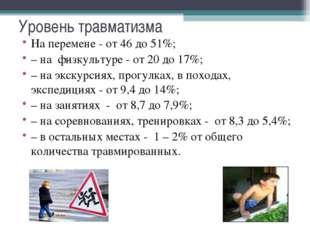Уровень травматизма На перемене - от 46 до 51%; – на физкультуре - от 20 до 1