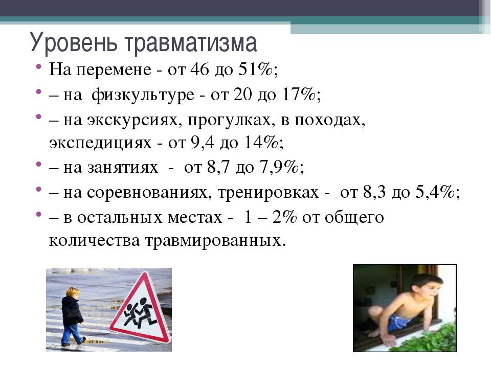 Уровень травматизма На перемене - от 46 до 51%; – на физкультуре - от 20 до 1...