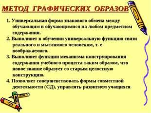 МЕТОД ГРАФИЧЕСКИХ ОБРАЗОВ 1. Универсальная форма знакового обмена между обуча