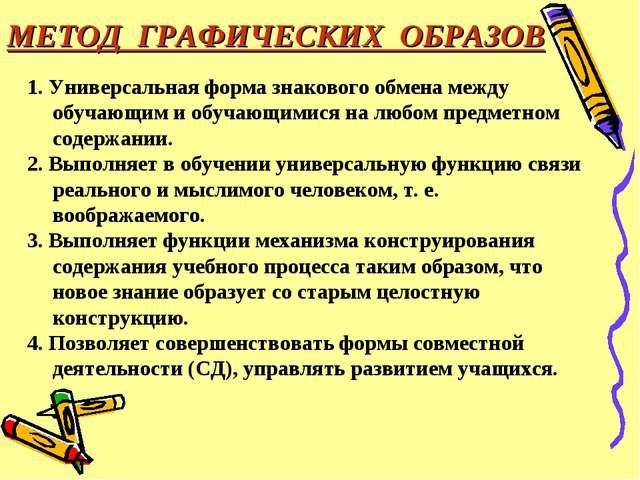 МЕТОД ГРАФИЧЕСКИХ ОБРАЗОВ 1. Универсальная форма знакового обмена между обуча...