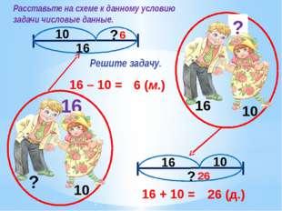 16 ? 10 16 10 ? 10 16 ? 16 10 ? 16 – 10 = 16 + 10 = 6 (м.) 26 (д.) 6 26 Расс