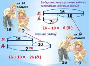 16 ? на 10 больше 16 ? на 10 меньше М. Д. М. Выберите схему к условию задачи