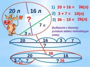 20 л 16 л 3 л 7 л 7 3 20 16 ? ? 7 3 16 20 ? 36 26 10 20 + 16 = 36(л) 1) 2) 3