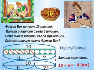 10 Фрекен Бок испекла 10 плюшек. Малыш и Карлсон съели 6 плюшек. Остальные пл