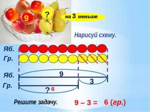 Яб. Гр. Яб. Гр. 9 3 ? 9 – 3 = 6 (гр.) 6 9 на 3 меньше ? Решите задачу. Нарис