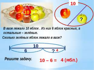 В вазе лежало 10 яблок . Из них 6 яблок красных, а остальные – зелёные. 10 С