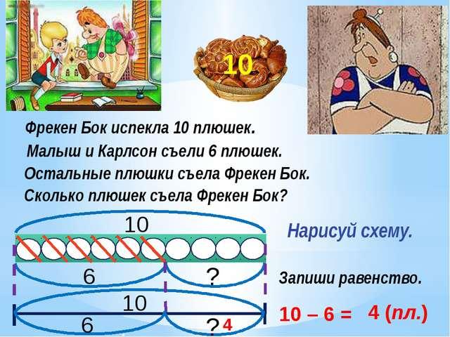 10 Фрекен Бок испекла 10 плюшек. Малыш и Карлсон съели 6 плюшек. Остальные пл...