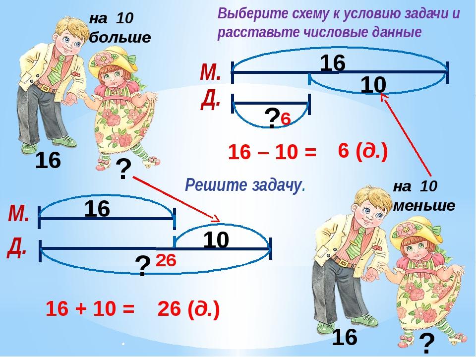 16 ? на 10 больше 16 ? на 10 меньше М. Д. М. Выберите схему к условию задачи...