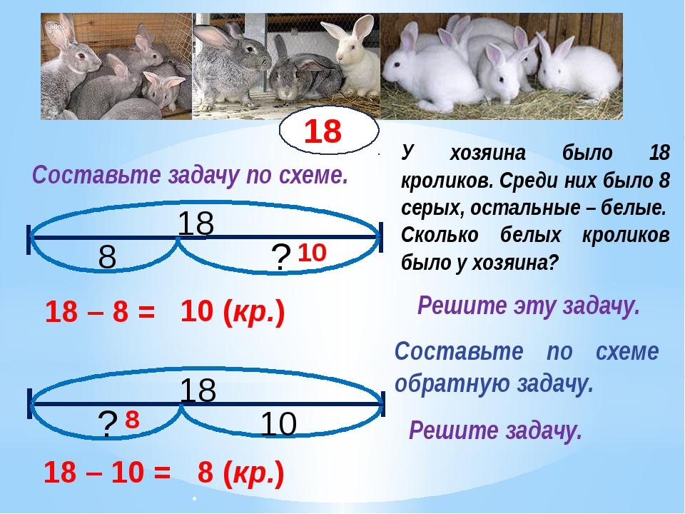 18 Составьте задачу по схеме. 18 8 ? 18 ? 10 18 – 8 = 18 – 10 = 10 (кр.) 8 (к...