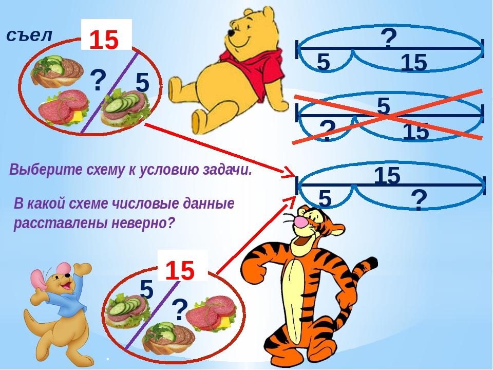 15 15 съел ? 5 5 ? 5 15 15 5 ? ? 15 5 ? Выберите схему к условию задачи. В к...
