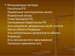 Международные договоры Конституция РФ Федеральные конституционные законы Феде