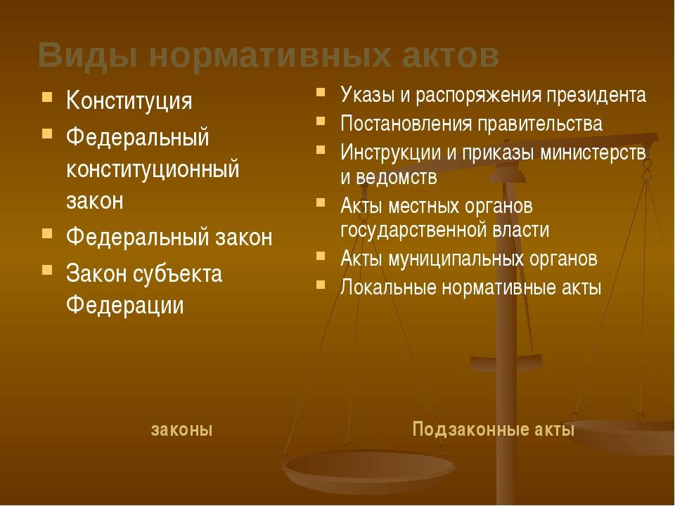 Виды нормативных актов законы Конституция Федеральный конституционный закон Ф...