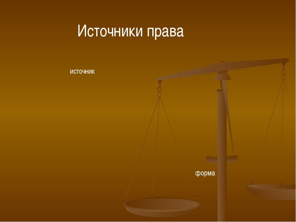 Источники права источник форма