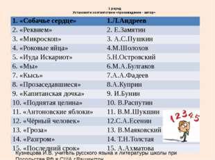 1 раунд Установите соответствие «произведение - автор» Кузнецова И.В. учитель