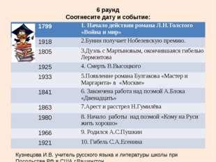 6 раунд Соотнесите дату и событие: Кузнецова И.В. учитель русского языка и ли