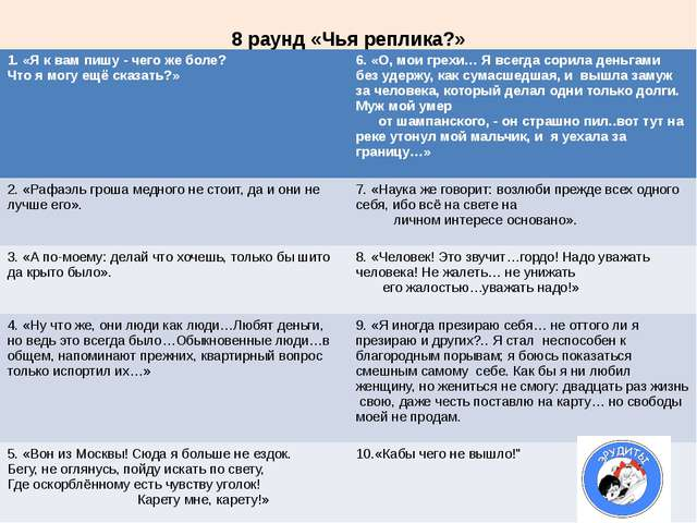 8 раунд «Чья реплика?» Кузнецова И.В. учитель русского языка и литературы шко...