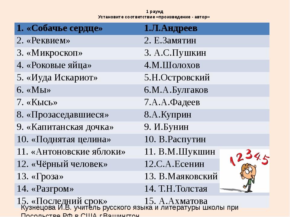 1 раунд Установите соответствие «произведение - автор» Кузнецова И.В. учитель...