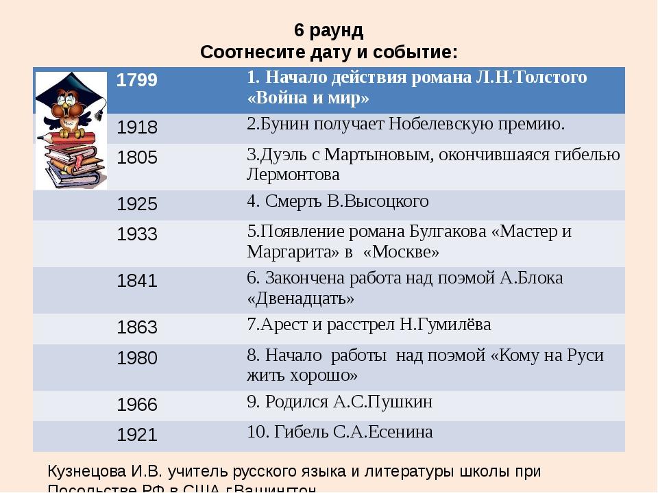 6 раунд Соотнесите дату и событие: Кузнецова И.В. учитель русского языка и ли...