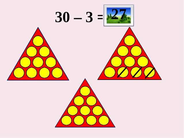 30 – 3 = 27