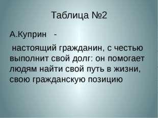 Таблица №2 А.Куприн - настоящий гражданин, с честью выполнит свой долг: он по