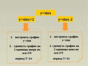 y=sinx y=sinx+2 y=sinx-2 построить график y=sinx сдвинуть график на 2 единиц