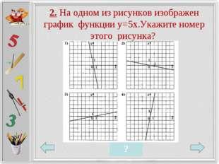 2. На одном из рисунков изображен график функции у=5х.Укажите номер этого рис