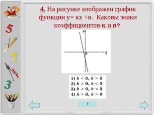 4. На рисунке изображен график функции у= кх +в. Каковы знаки коэффициентов к