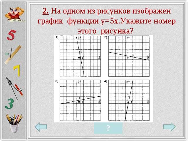 2. На одном из рисунков изображен график функции у=5х.Укажите номер этого рис...