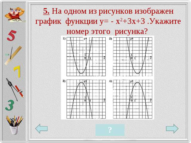 5. На одном из рисунков изображен график функции у= - х2+3х+3 .Укажите номер...