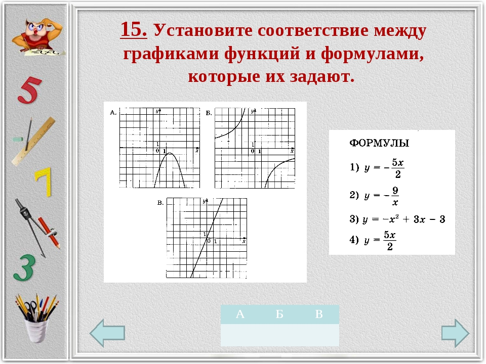 15. Установите соответствие между графиками функций и формулами, которые их з...