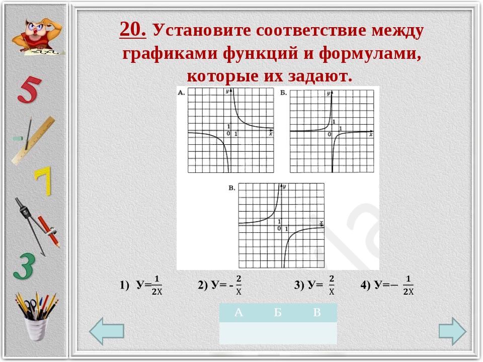 20. Установите соответствие между графиками функций и формулами, которые их з...