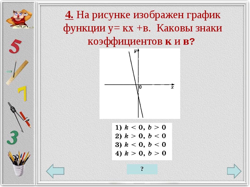 4. На рисунке изображен график функции у= кх +в. Каковы знаки коэффициентов к...