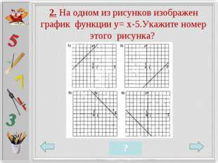 2. На одном из рисунков изображен график функции у= х-5.Укажите номер этого р