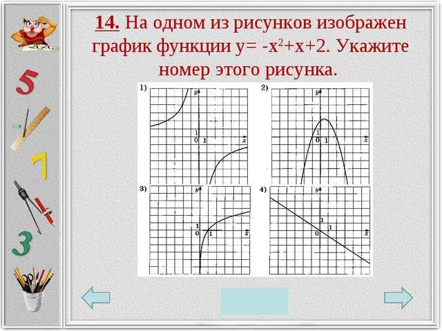 14. На одном из рисунков изображен график функции у= -х2+х+2. Укажите номер э...