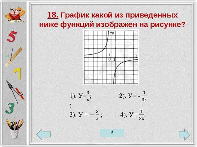 18. График какой из приведенных ниже функций изображен на рисунке? ?
