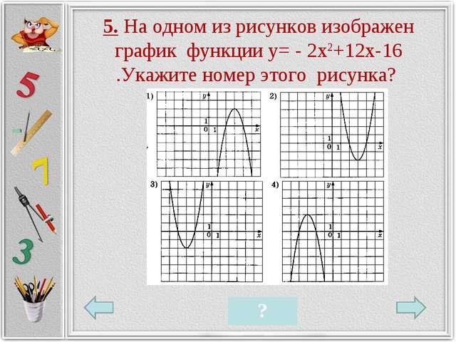 5. На одном из рисунков изображен график функции у= - 2х2+12х-16 .Укажите ном...