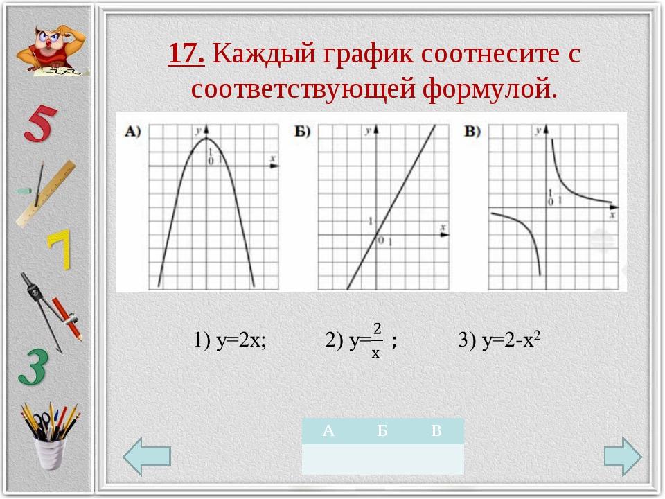 17. Каждый график соотнесите с соответствующей формулой. АБВ