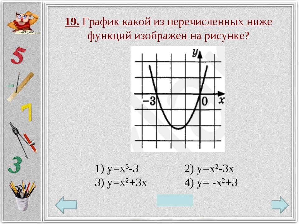 19. График какой из перечисленных ниже функций изображен на рисунке? 1) у=х3-...