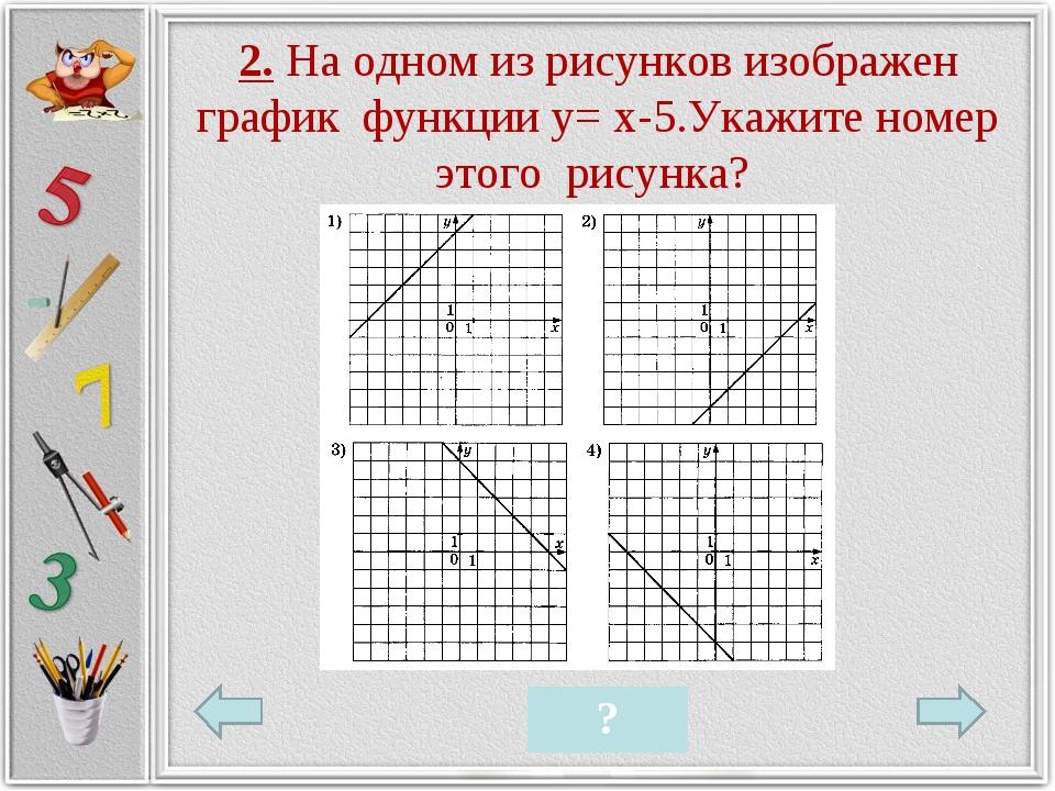 2. На одном из рисунков изображен график функции у= х-5.Укажите номер этого р...
