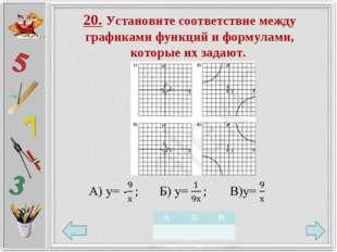 20. Установите соответствие между графиками функций и формулами, которые их з