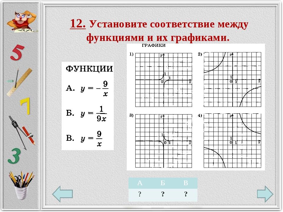 12. Установите соответствие между функциями и их графиками. АБВ ???