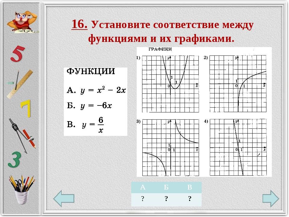 16. Установите соответствие между функциями и их графиками. АБВ ???