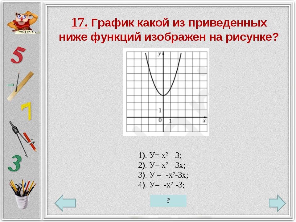 17. График какой из приведенных ниже функций изображен на рисунке? 1). У= х2...