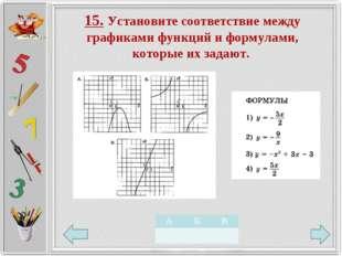 15. Установите соответствие между графиками функций и формулами, которые их з